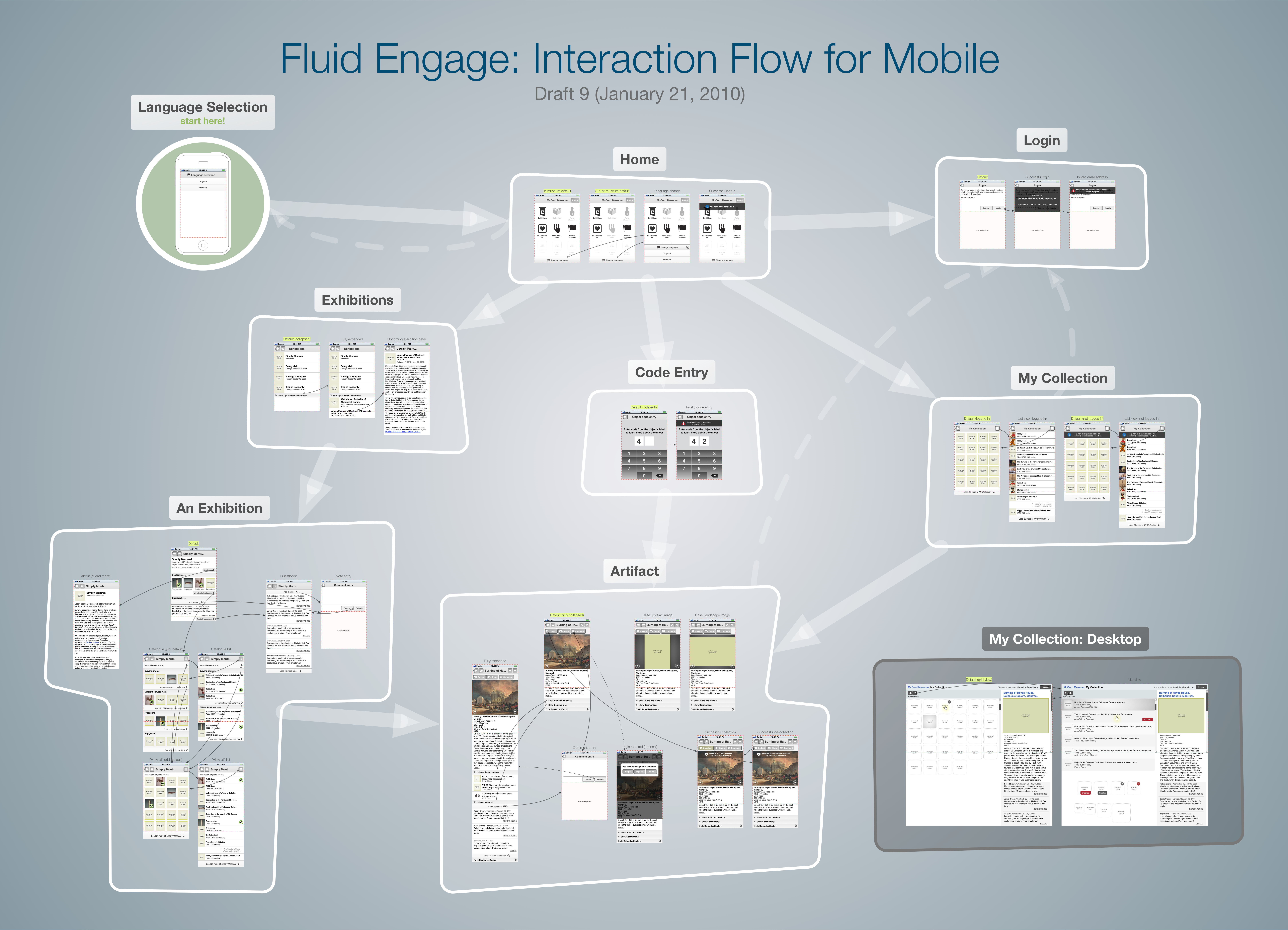 Download Draft 9 Mobile Interaction Flow PNG