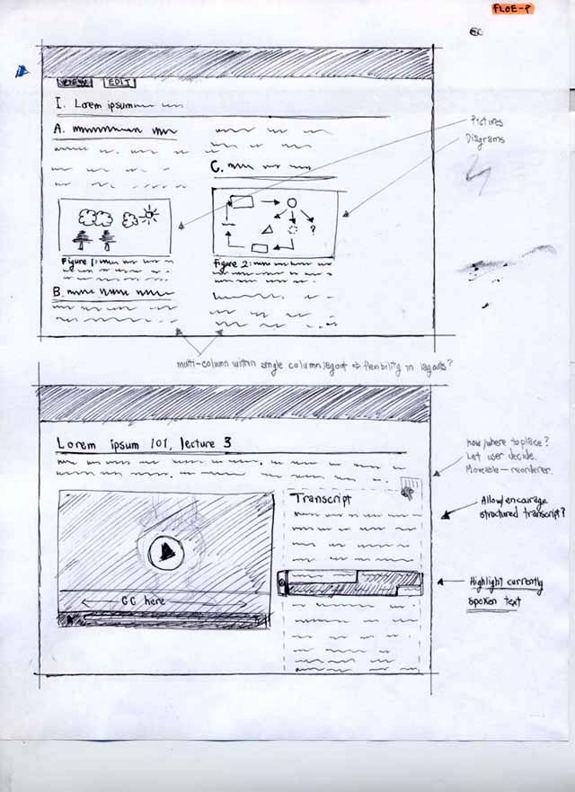 Interface sketches of Floe presentation ideas