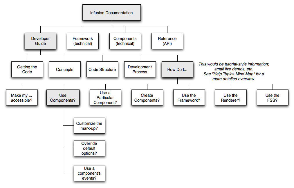 business internationalisation processes dunning's eclectic theory The most widely acclaimed theory on fdi is by john dunnings - eclectic  business student i have to  its explains a firms internationalisation process.