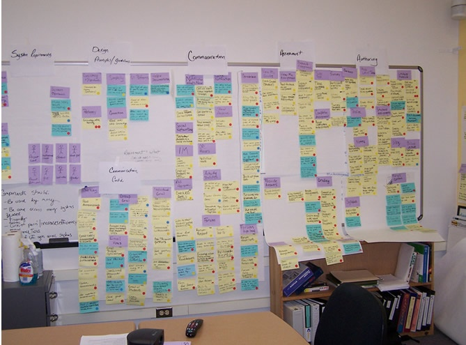 affinity diagrams   fluid   fluid project wikisee all affinity diagrams